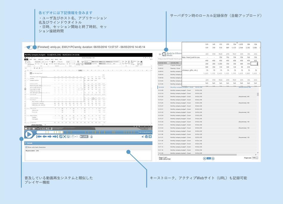Ekran System ダッシュボード ユーザ監視と操作記録を保存