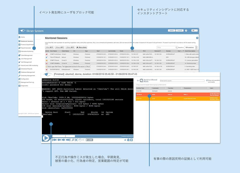 Ekran System ダッシュボード リアルタイムアラート機能
