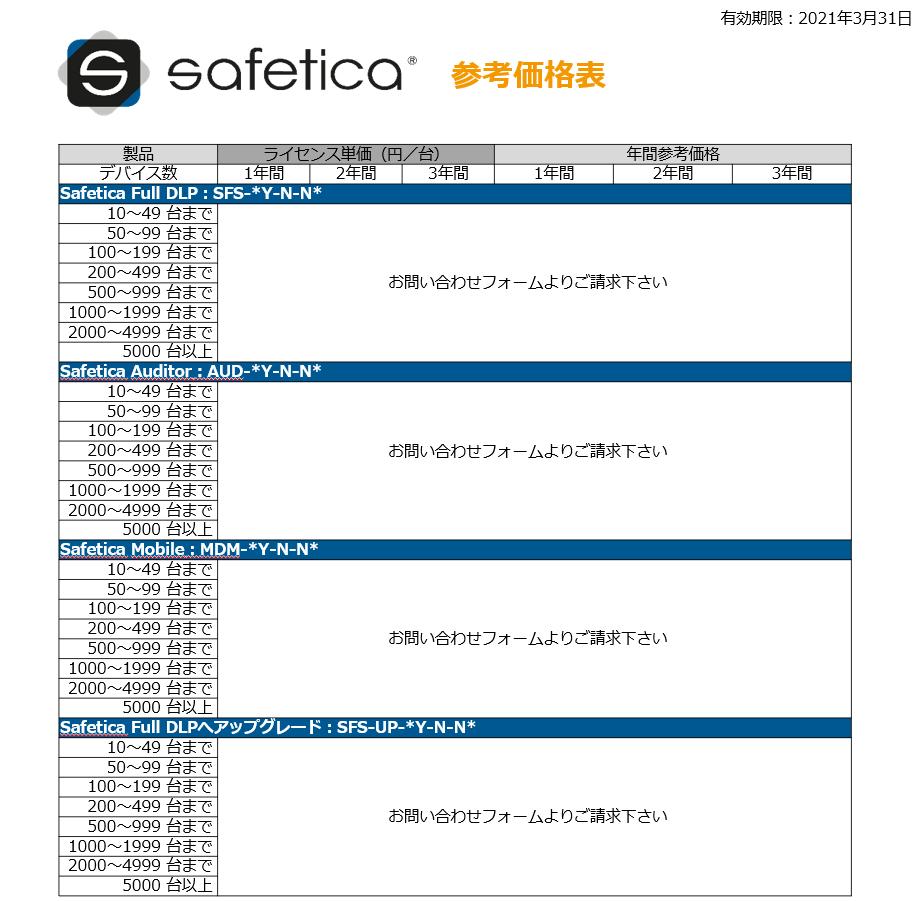 Safeticaの参考価格