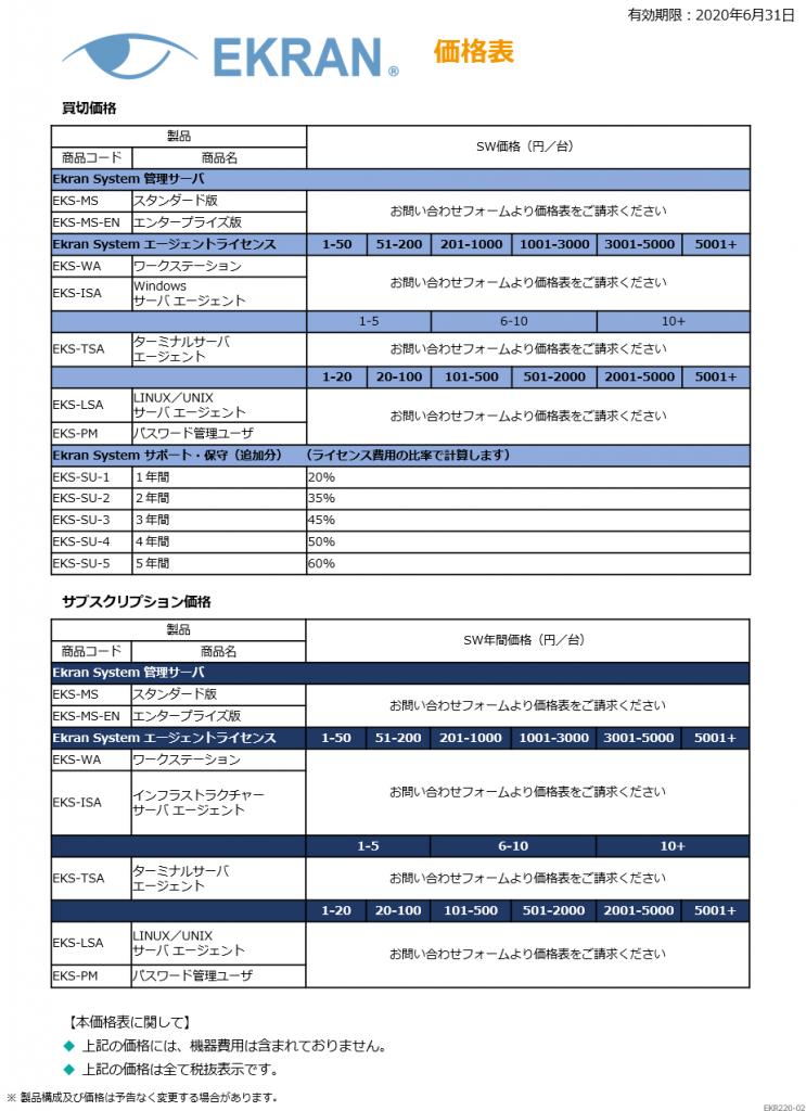 Ekran System 価格表