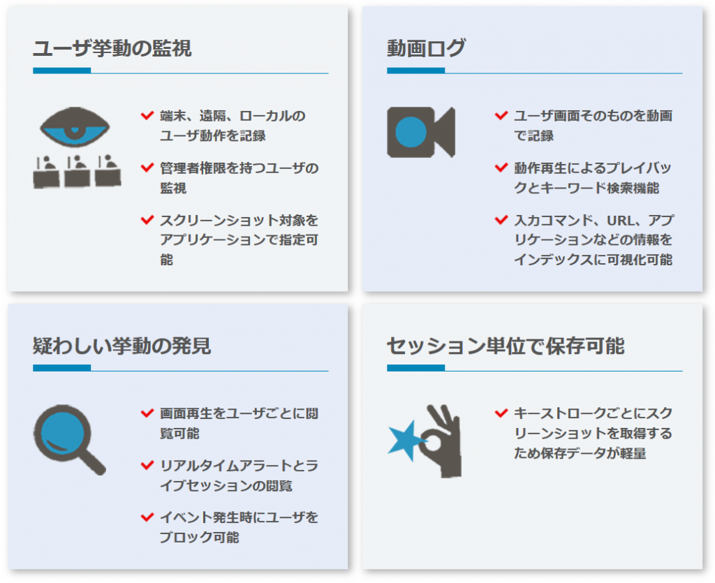 Ekran Systemの概要